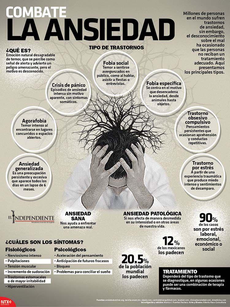 Combate la ansiedad