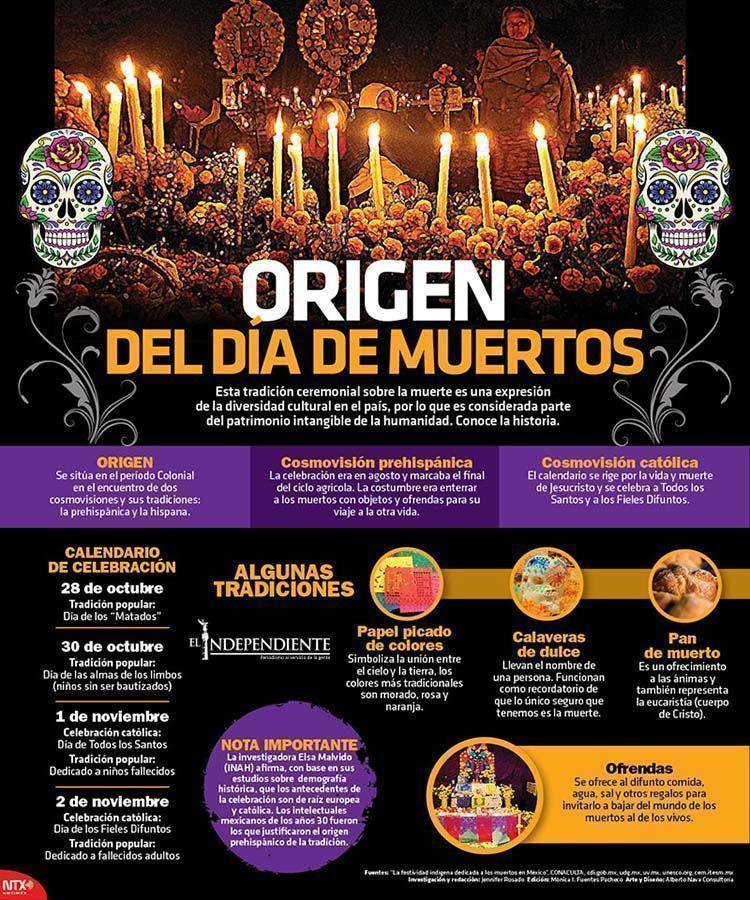 Origen del dia de muertos