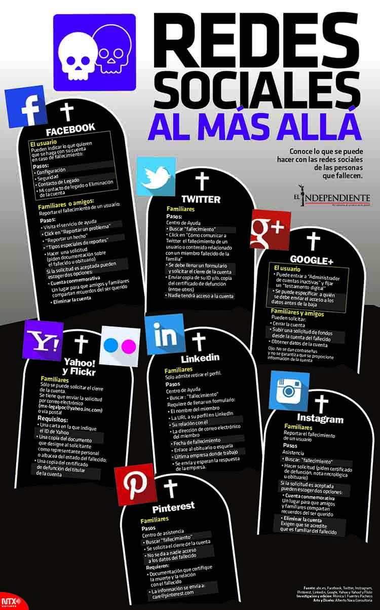 Redes sociales al mas allaaaaa