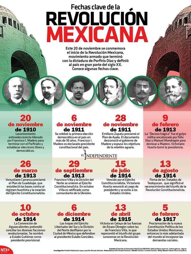 Revolcion mexicna