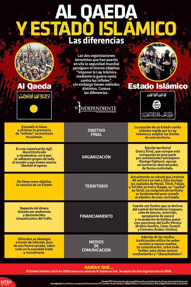 Alqaeda y estadi islamico