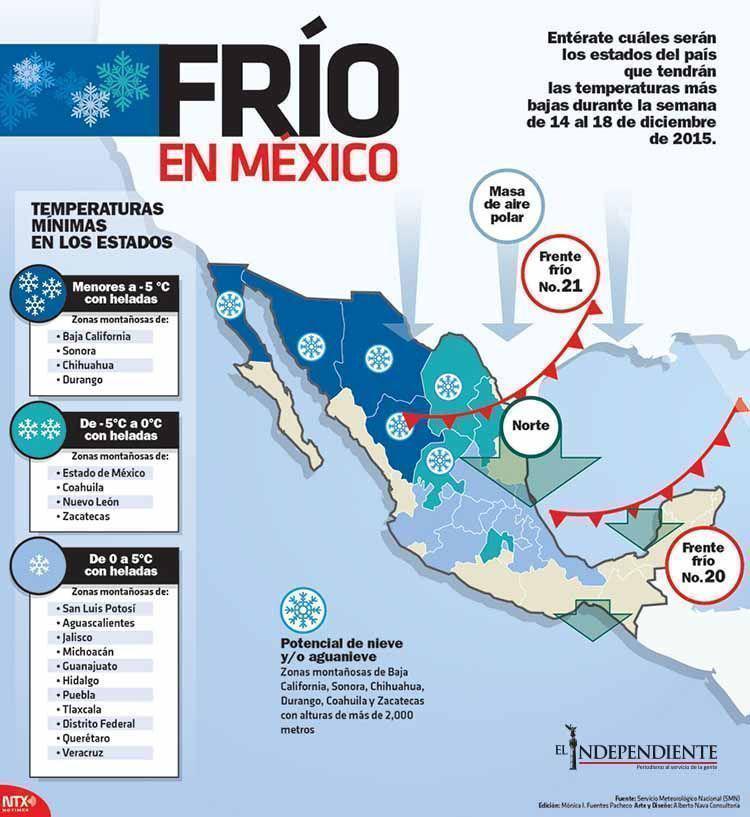 Frio en mexico
