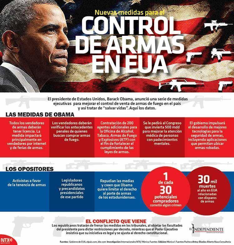 Control de armas en eua