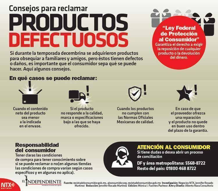 Productos defectuosos