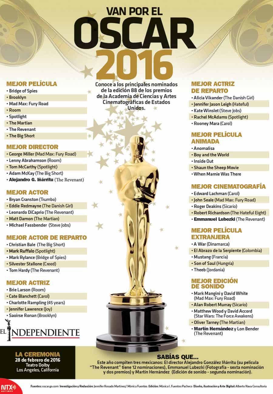 Oscares copia