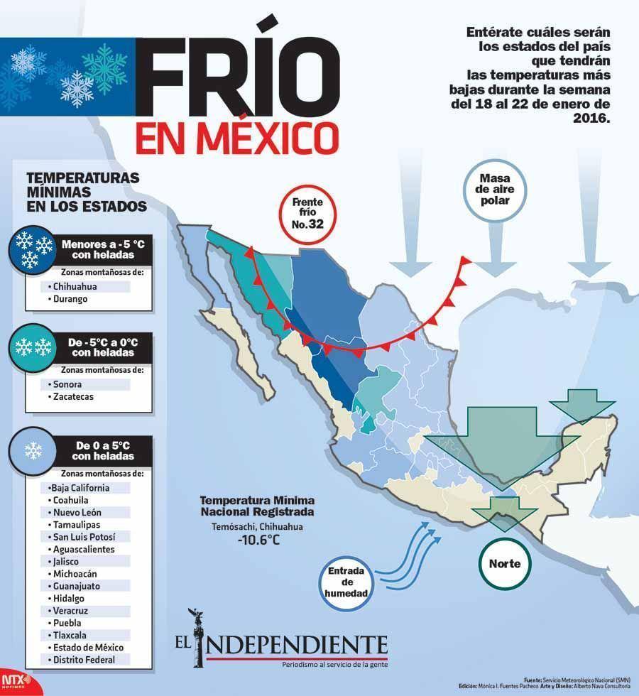 Frio en mexico 2