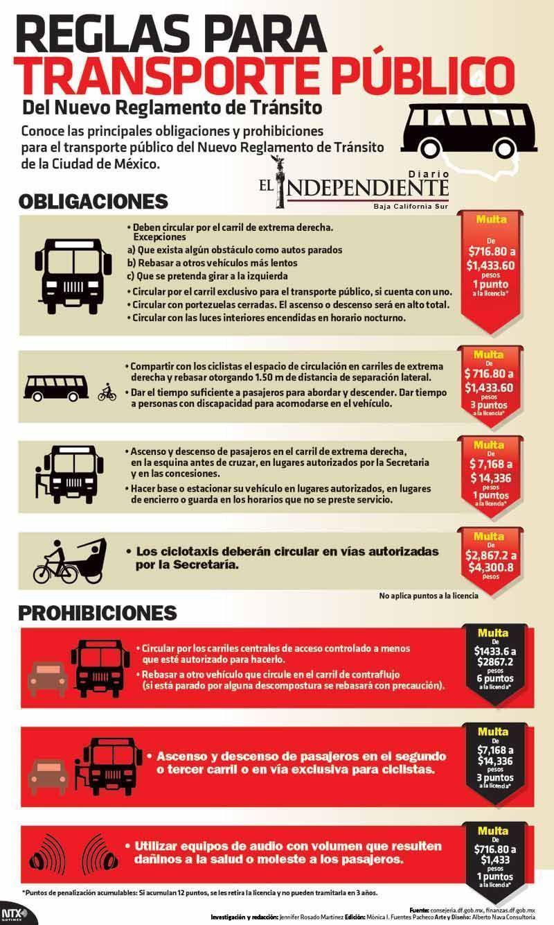 Reglas para el transporte publico