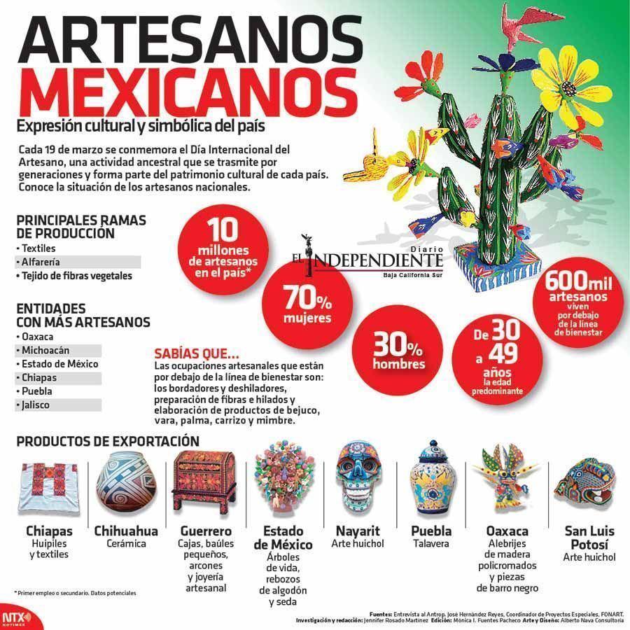 Artesanos mexicanos
