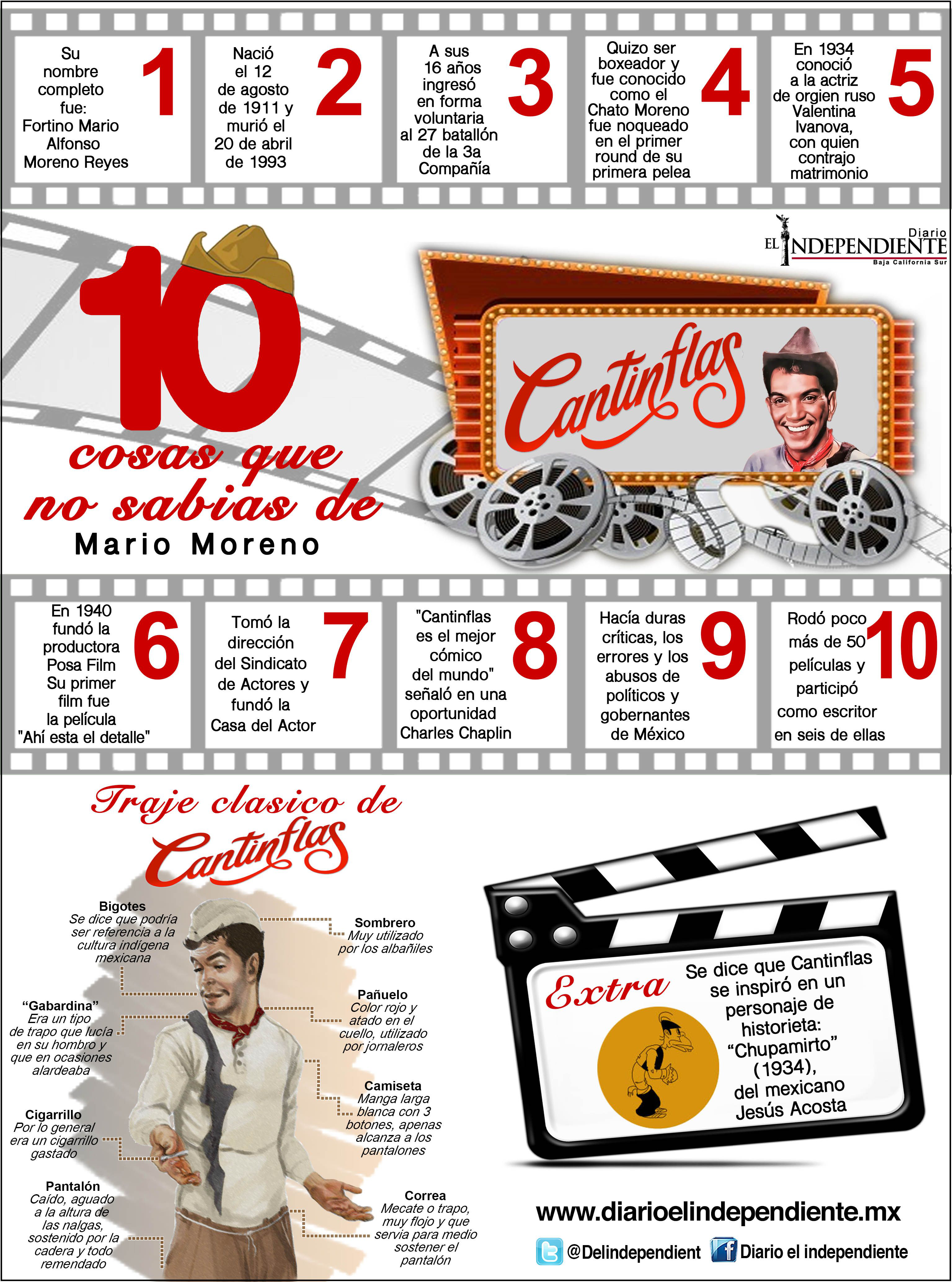 Cantinflas_2016