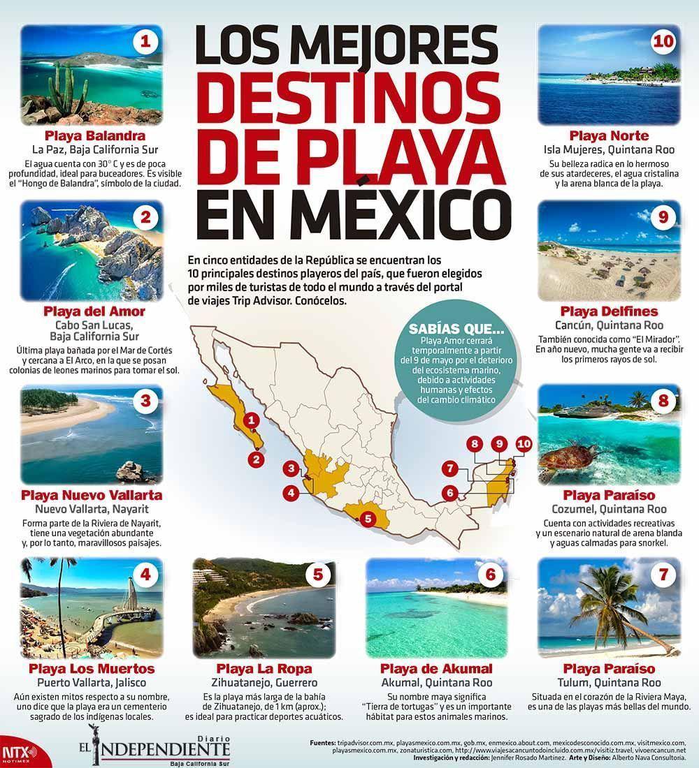 Los mejores destinos de playa en mexico