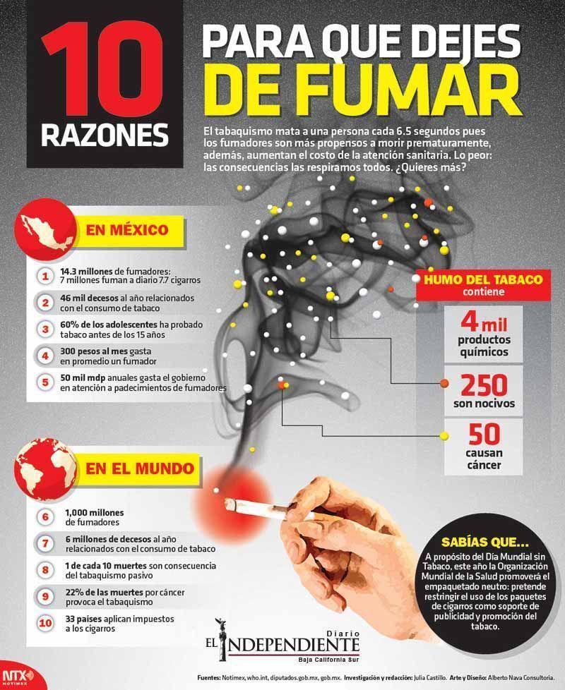 10 razones para que dejes de fumar