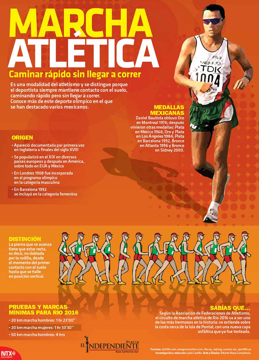 Marcha atletica