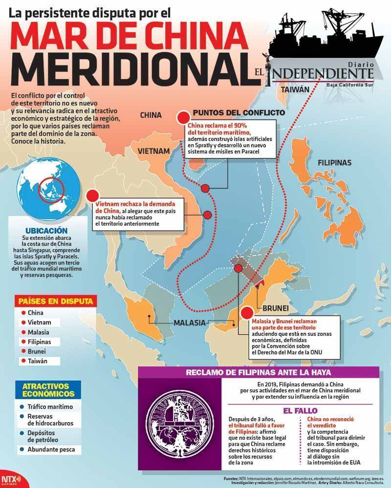 Mar de china meridional
