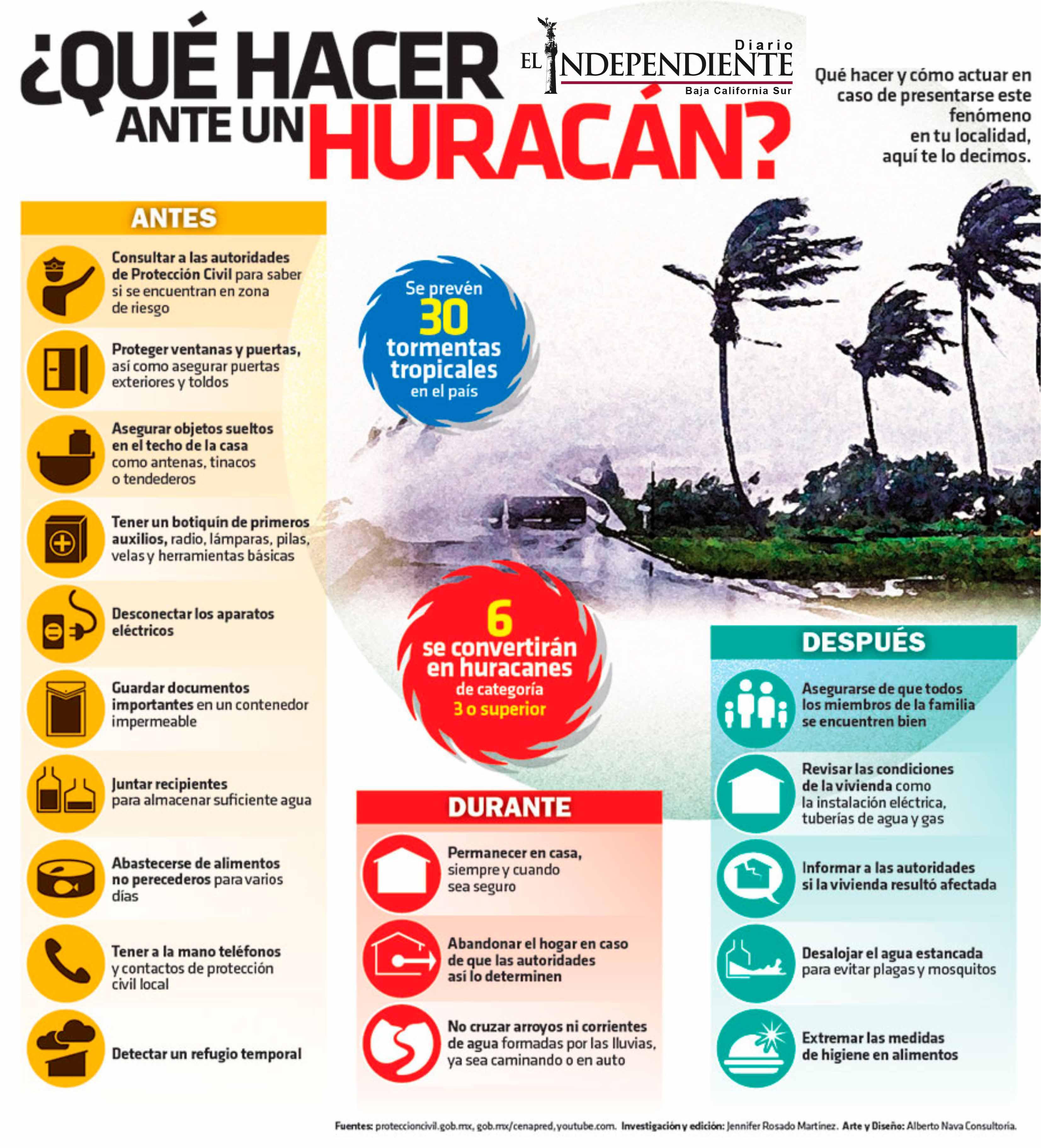 Huracan 1