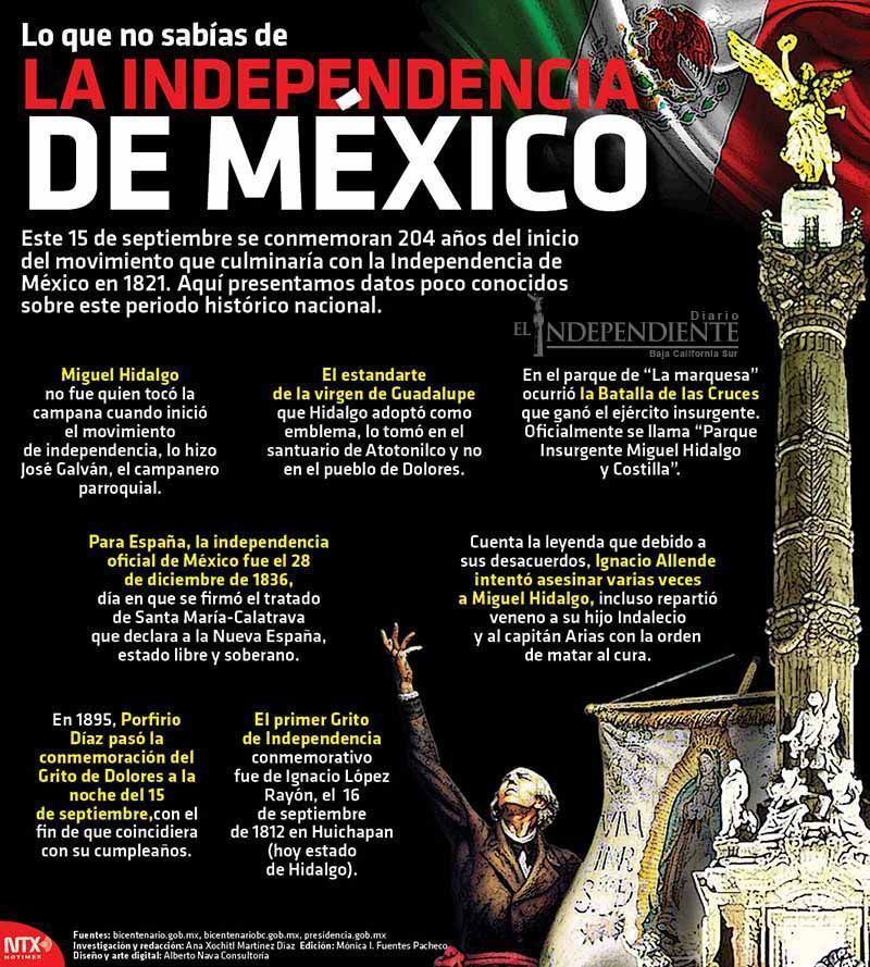 Lo que no sabias de la independencia de mexico