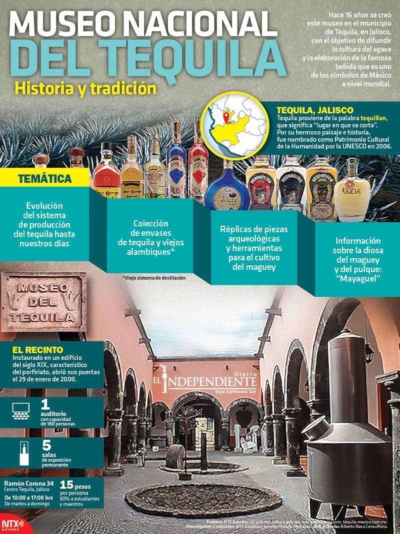 Museo nacinal del tequila