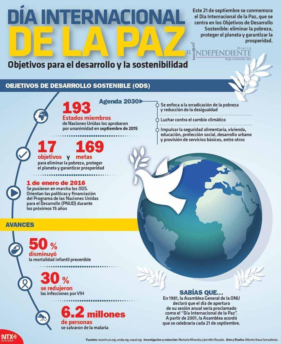 Dia internacional de la paz 1