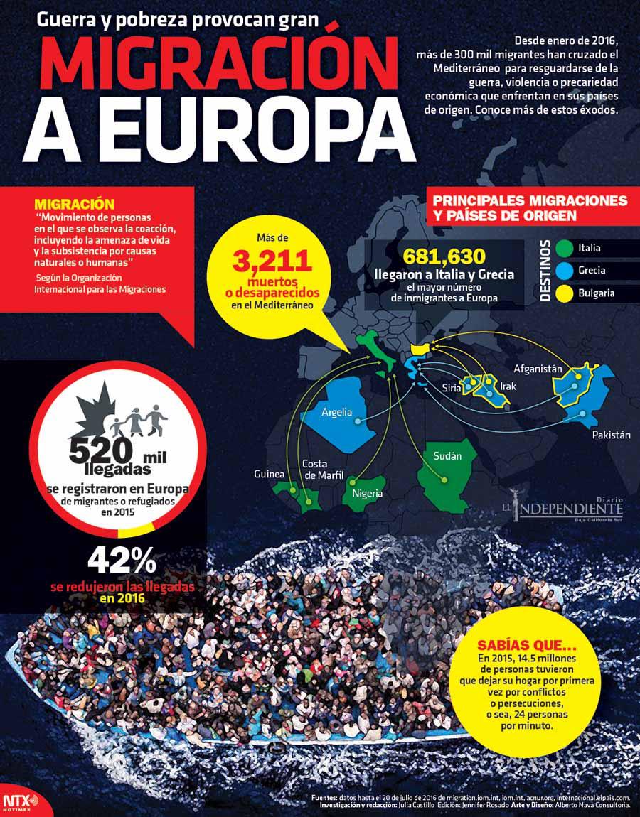 Migracion a europa 1