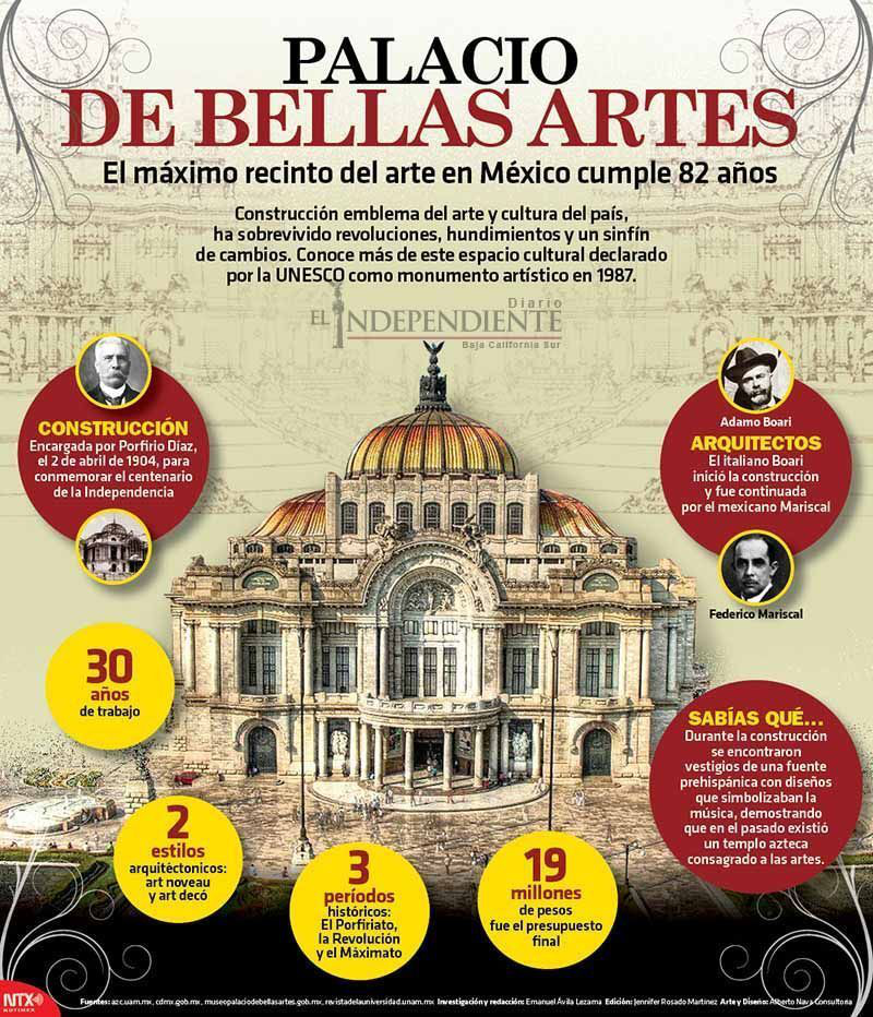Palacios de bellas artes copia