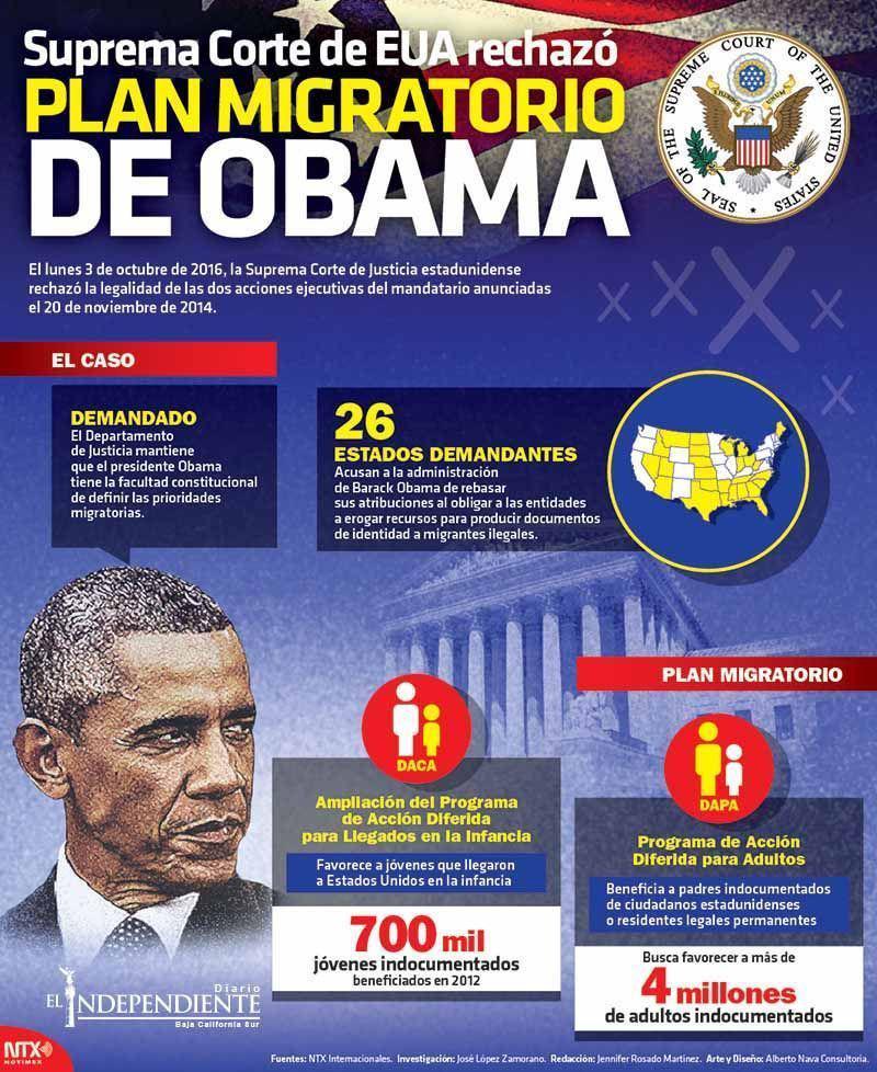 Plan migratorio de obama