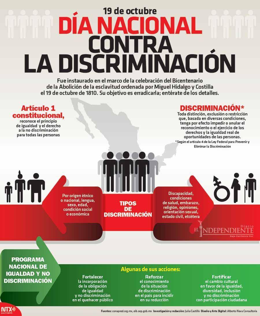 Dian internacional contra la discriminacion copia