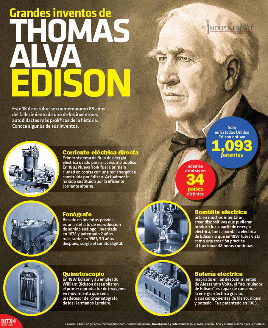 Thomas alva edison copia
