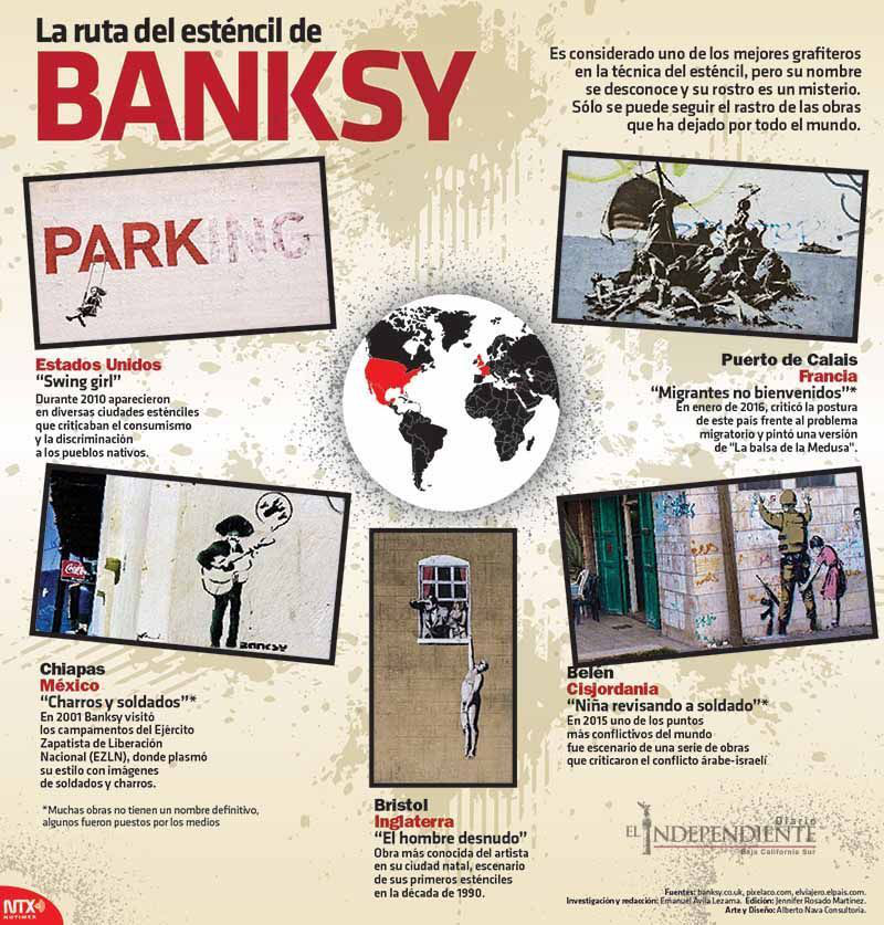 Bankis