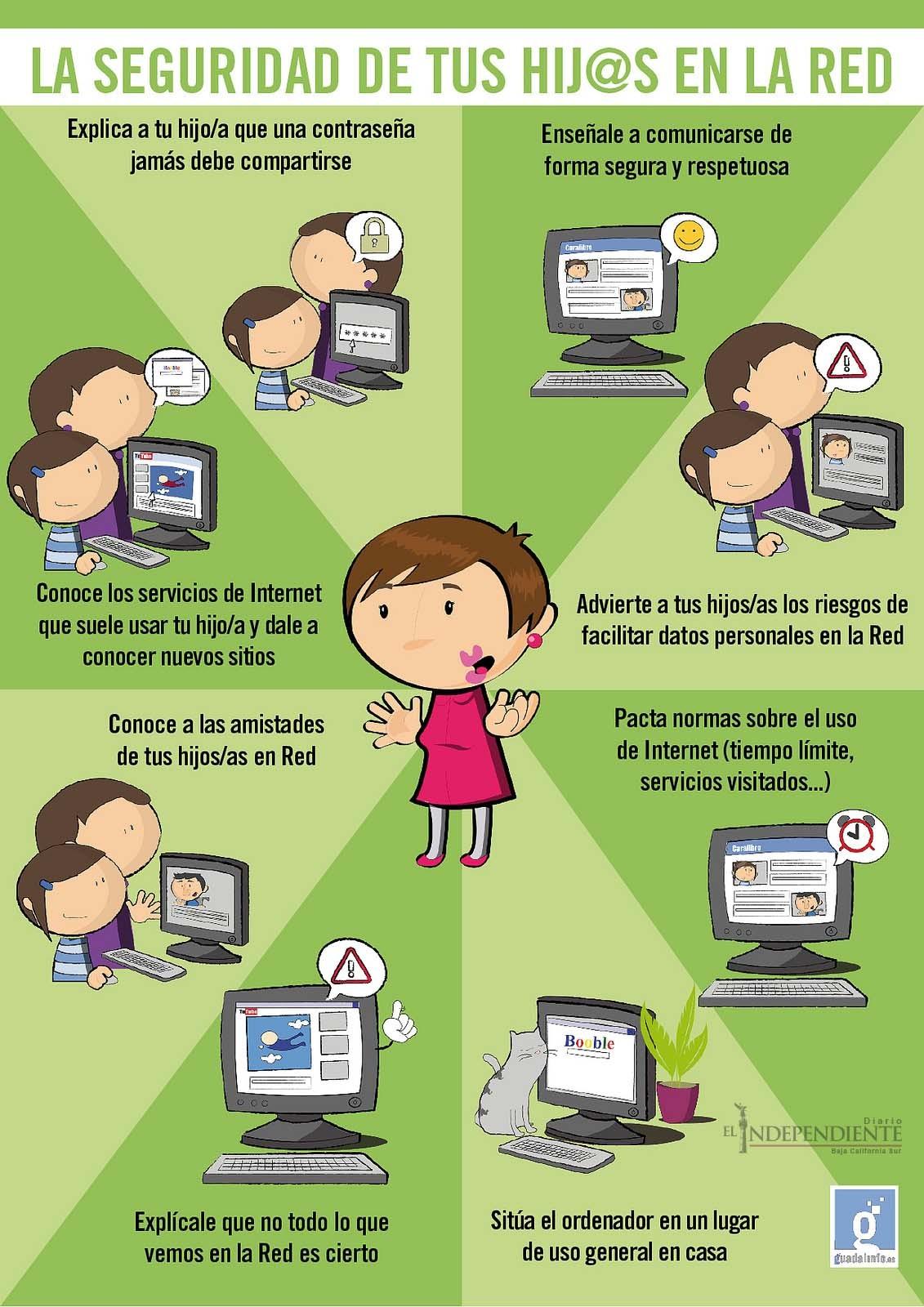hijos en la red