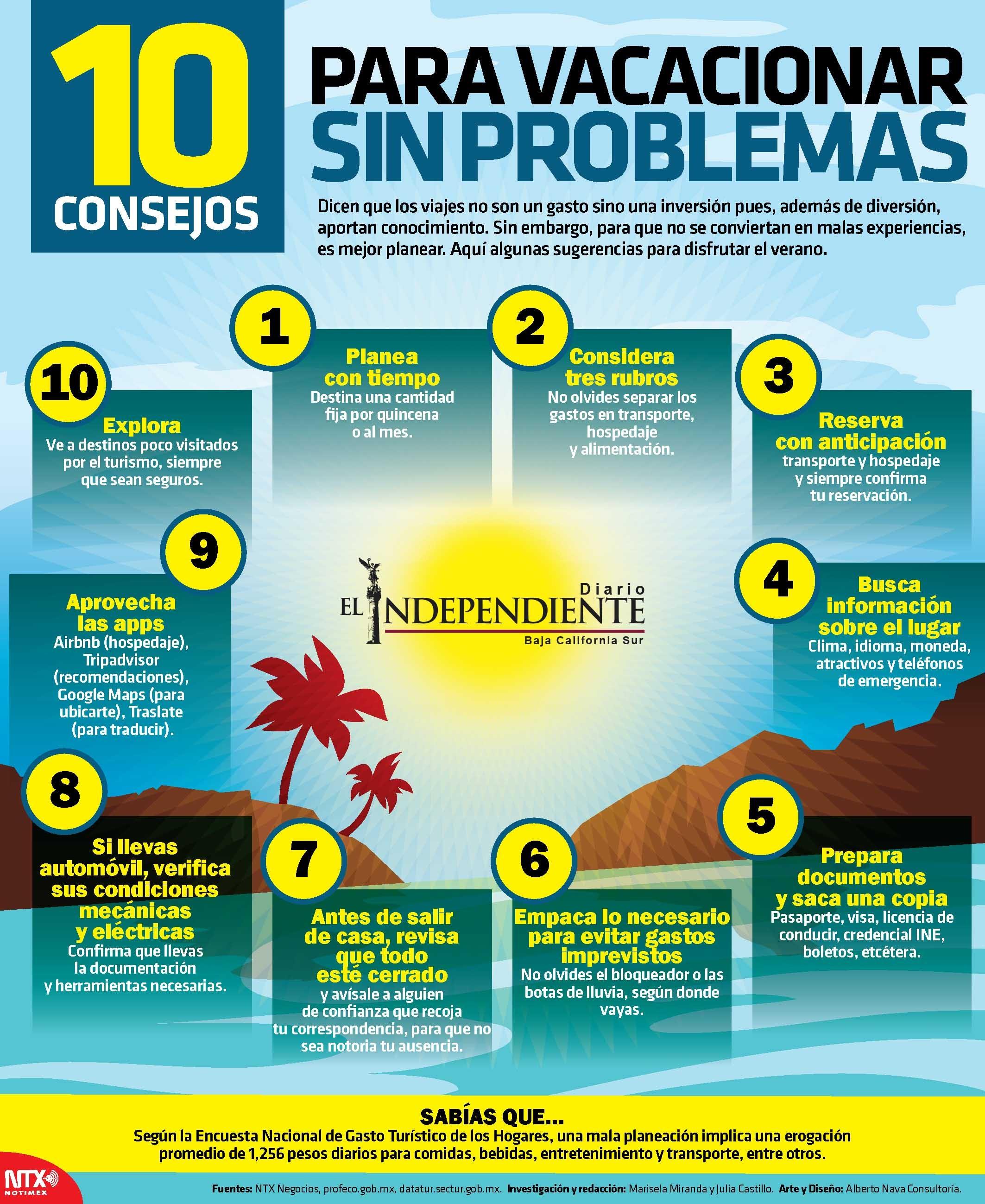 10 CONSEJOS PARA VACACIONAR SIN PROBLEMAS