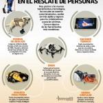PIEZAS CLAVES PARA EL RESCATE DE PERSONAS
