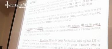 En mayo ayuntamiento ahorró más de 46 millones de pesos