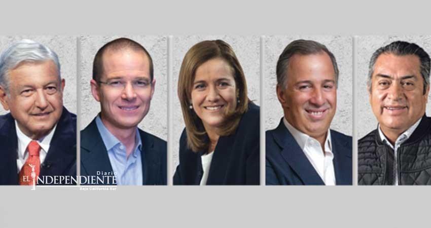 Candidatos federales y locales han gastado casi 900 mdp