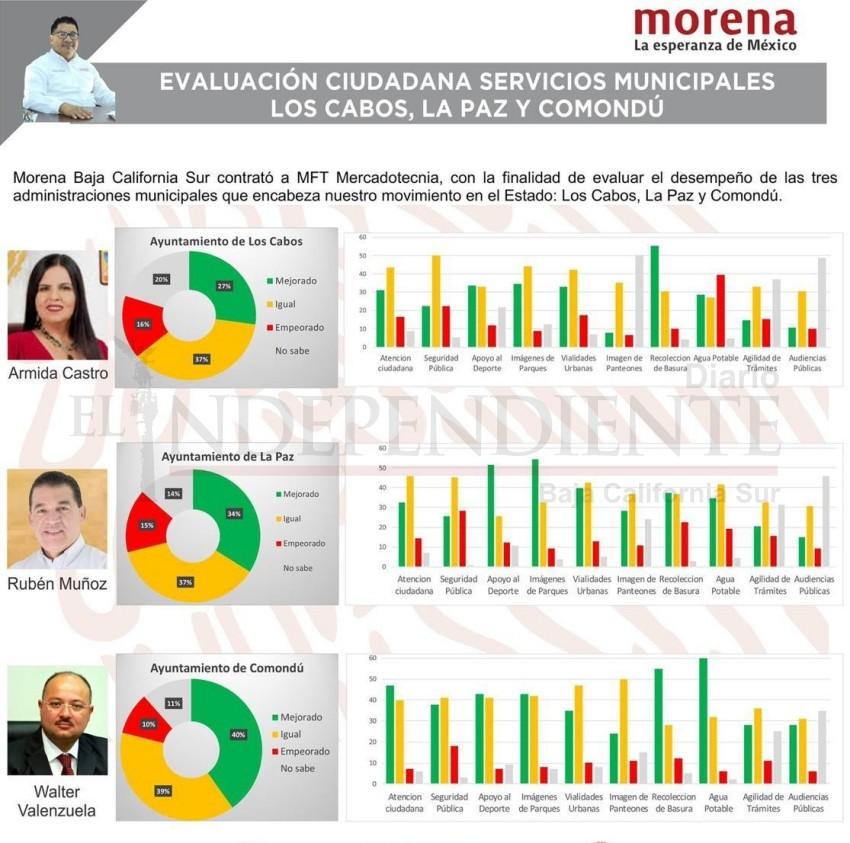 Armida Castro, la alcaldesa de Morena peor evaluada en BCS
