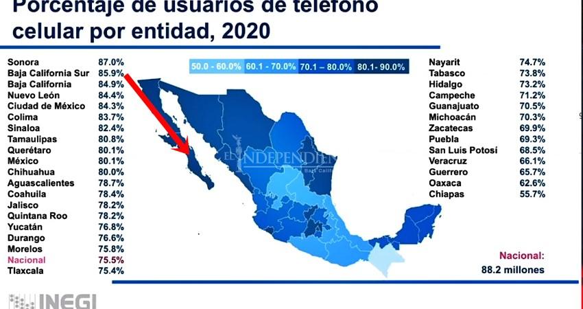 BCS, el segundo estado de México con más teléfonos celulares per cápita: Inegi