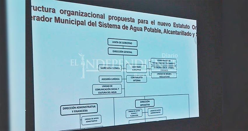 Poco se ha hecho en materia de agua en las administraciones pasadas: Milena Quiroga